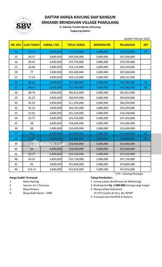 Pamulang Tangerang Selatan  103043486