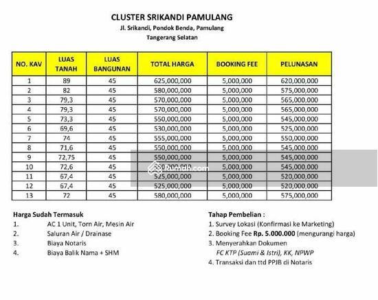Srikandi Brindavan Village Pamulang Tangerang Selatan  101906205